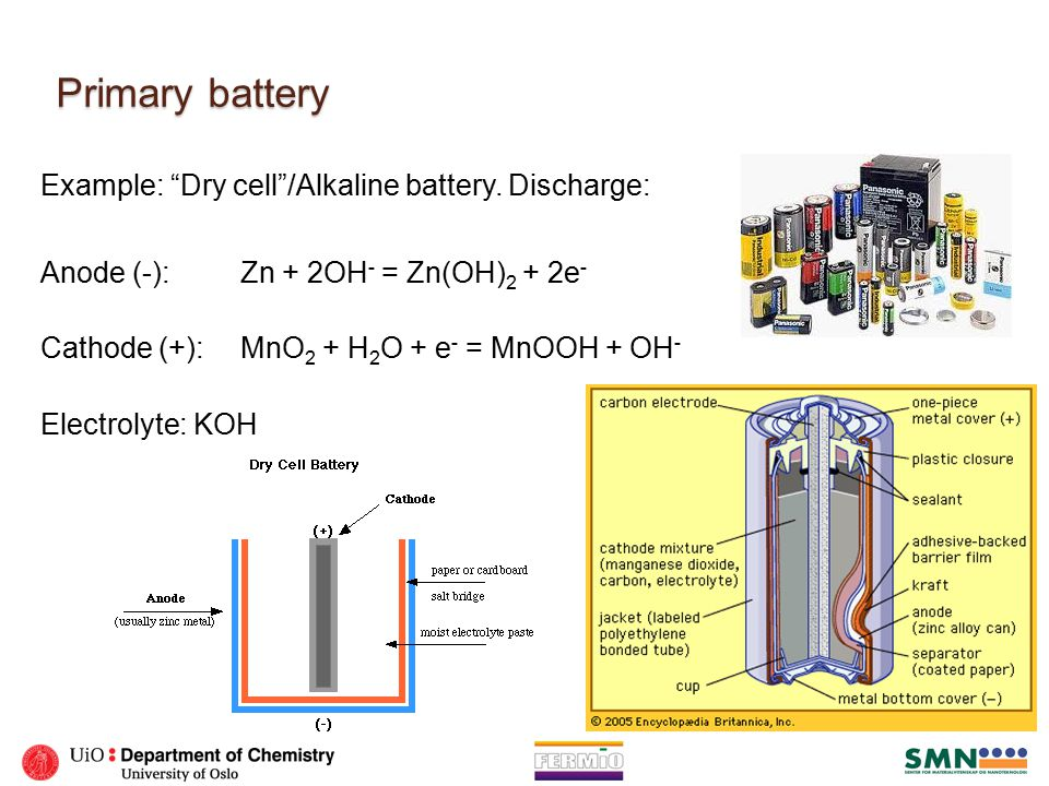 Primary battery