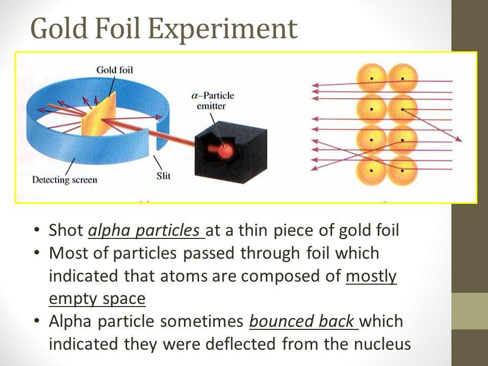 Gold Foil Experiment Shot alpha particles at a thin piece of gold foil