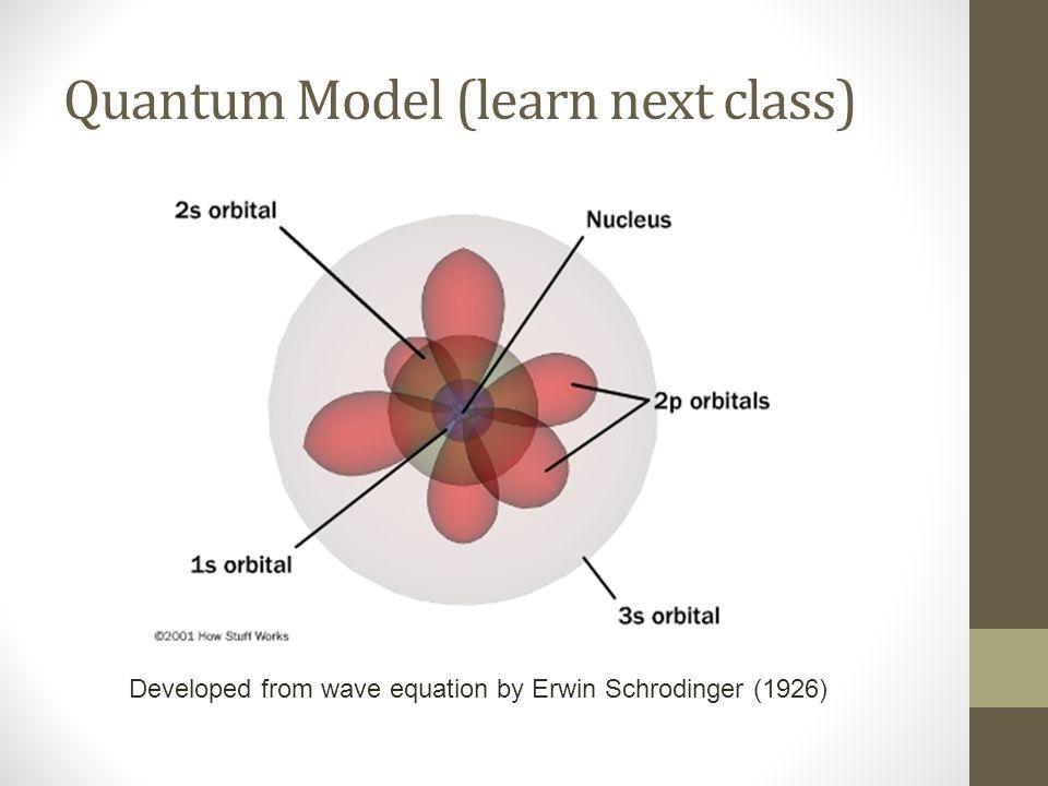 Quantum Model (learn next class)