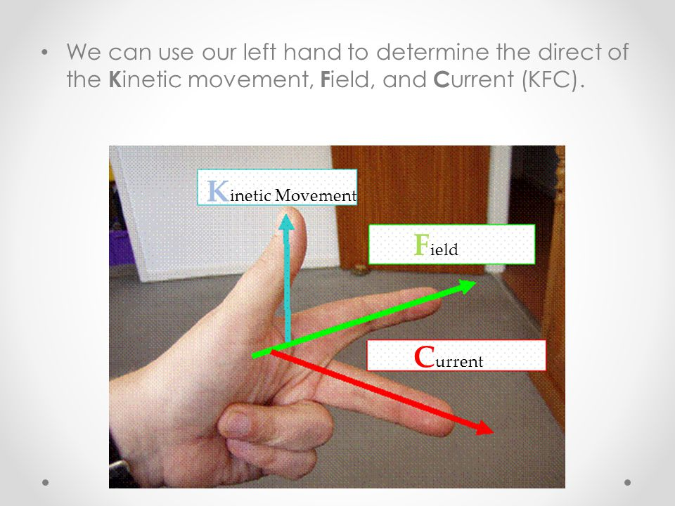 Kinetic Movement Field Current