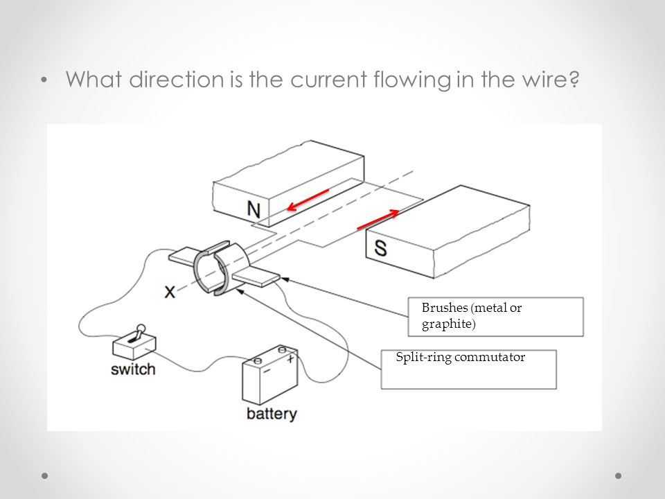 What direction is the current flowing in the wire