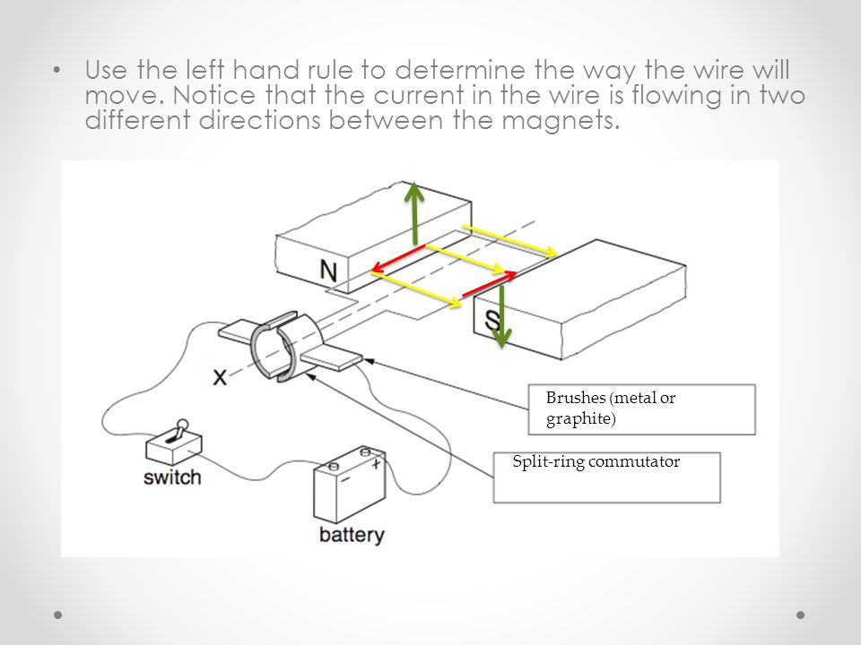 Use the left hand rule to determine the way the wire will move