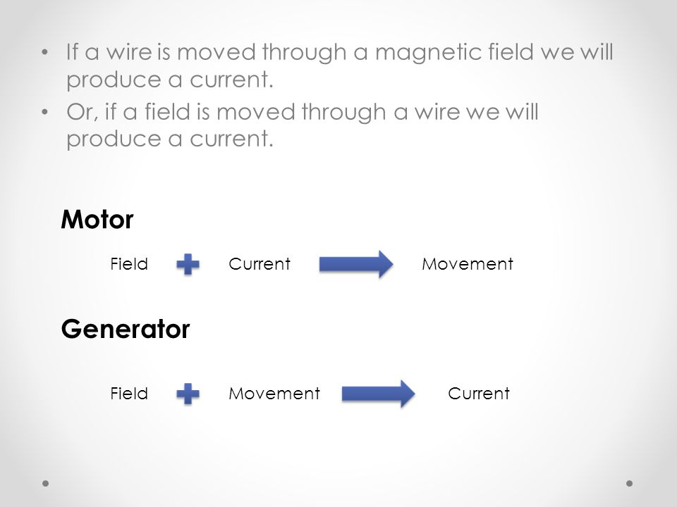 If a wire is moved through a magnetic field we will produce a current.