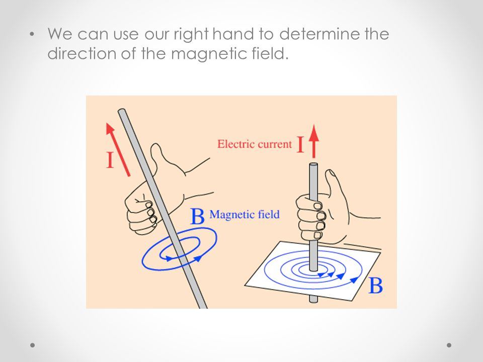 We can use our right hand to determine the direction of the magnetic field.
