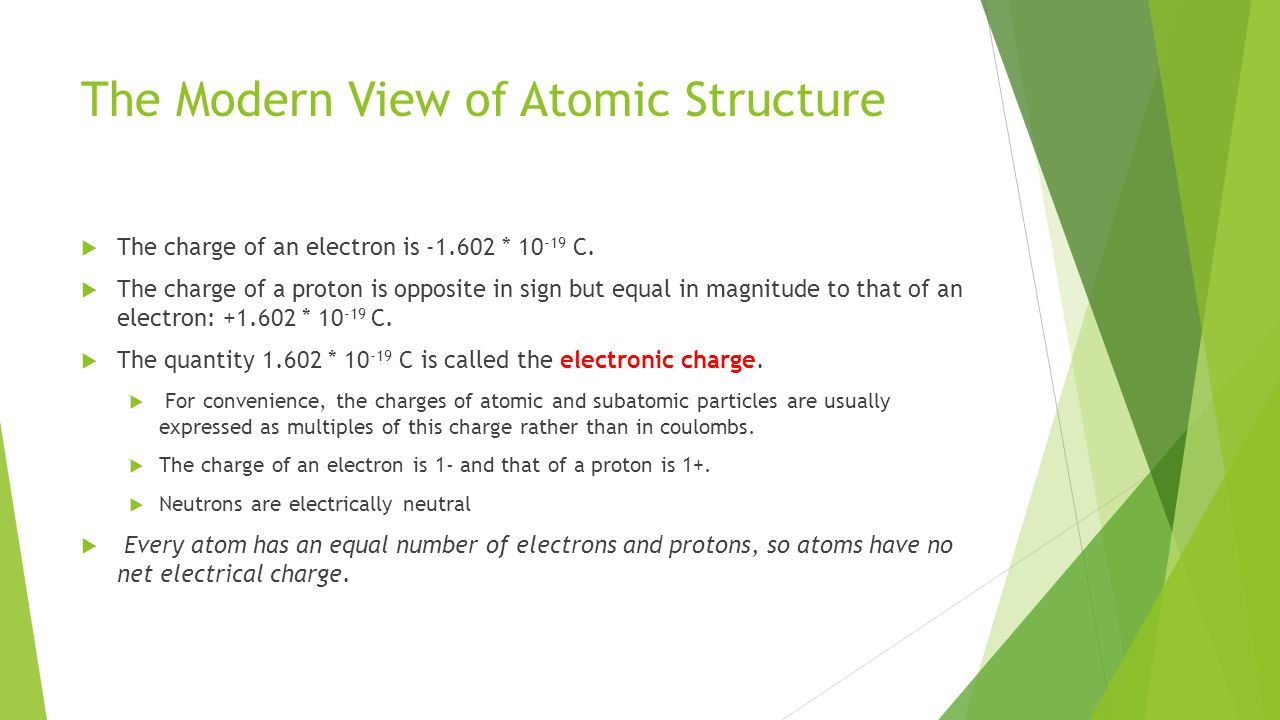 The Modern View of Atomic Structure