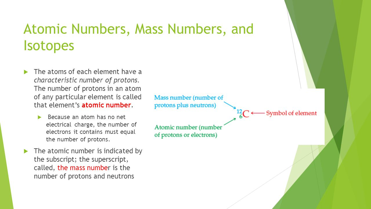 Atomic Numbers, Mass Numbers, and Isotopes