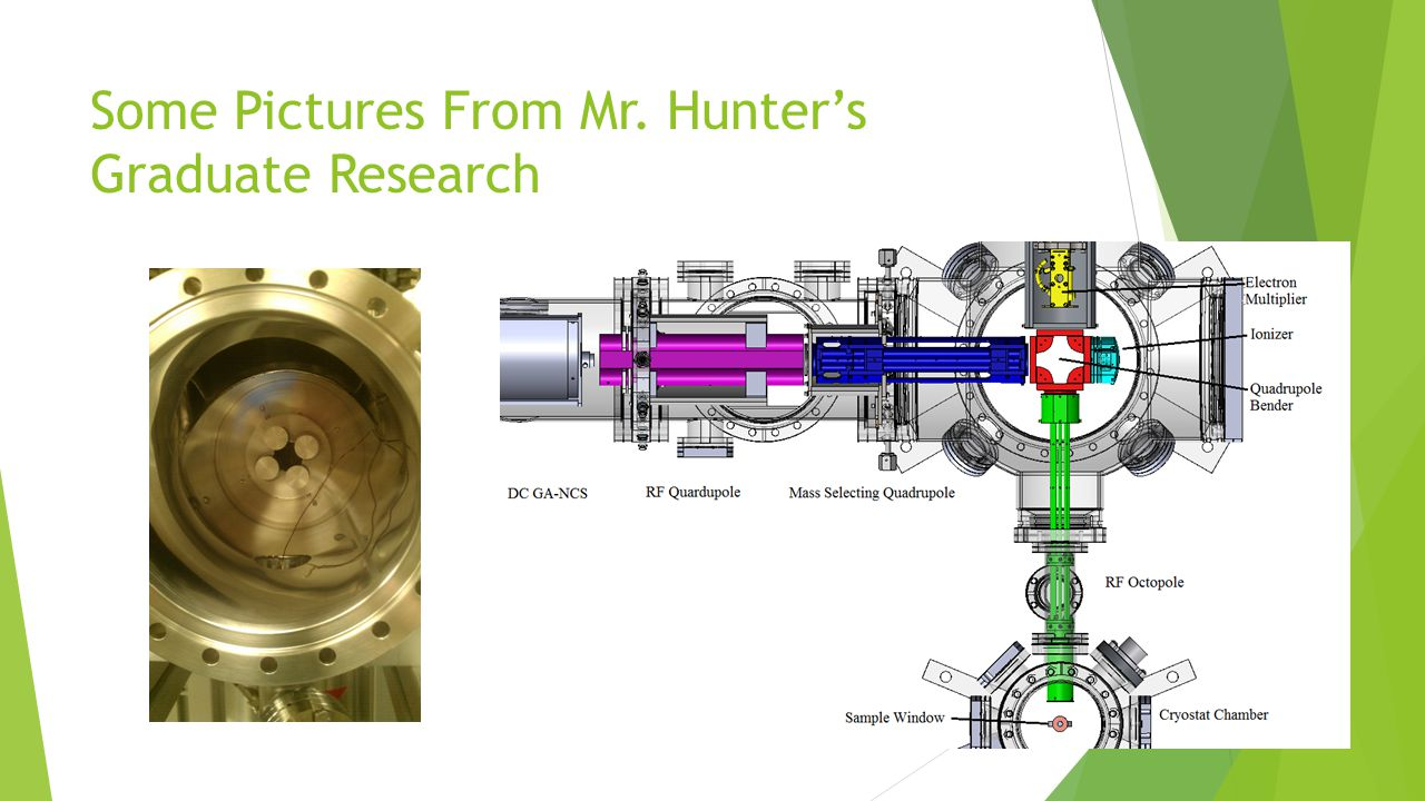 Some Pictures From Mr. Hunter's Graduate Research