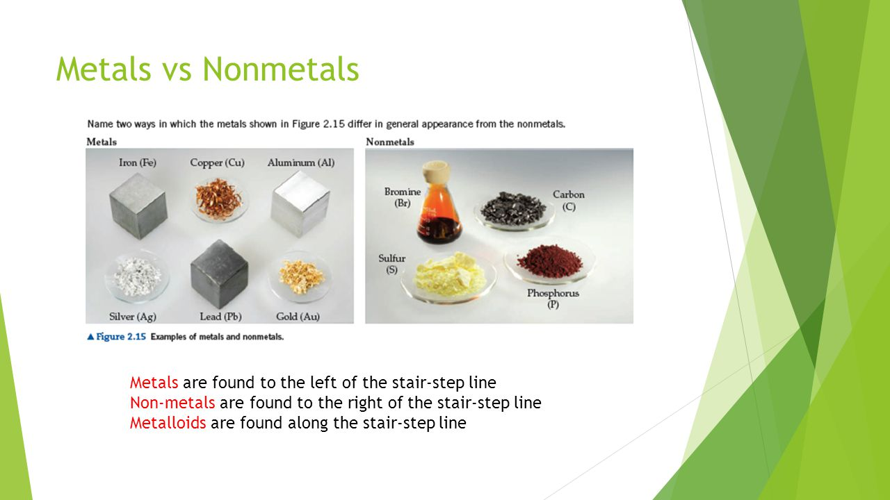 Metals vs Nonmetals Metals are found to the left of the stair-step line. Non-metals are found to the right of the stair-step line.