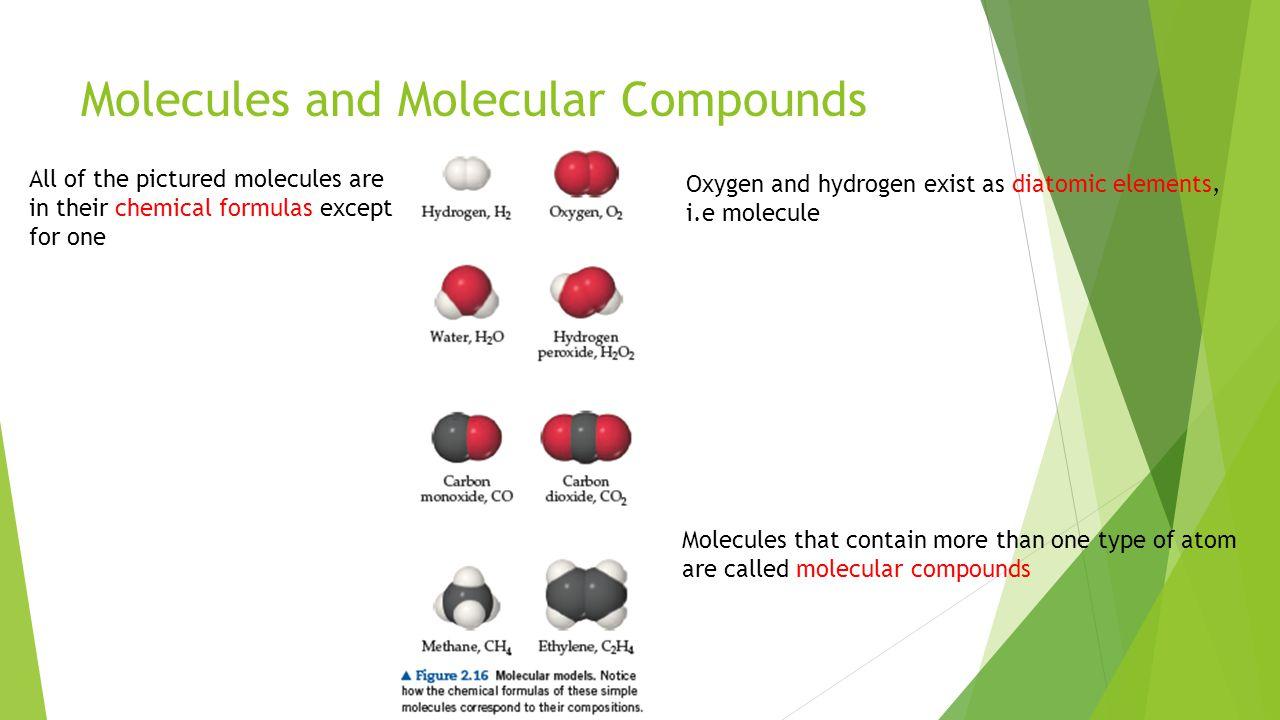 Molecules and Molecular Compounds