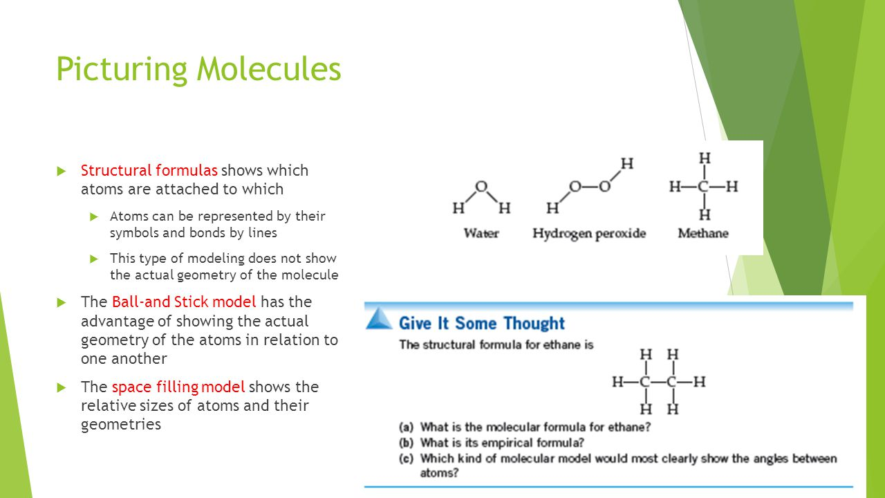 Picturing Molecules Structural formulas shows which atoms are attached to which. Atoms can be represented by their symbols and bonds by lines.
