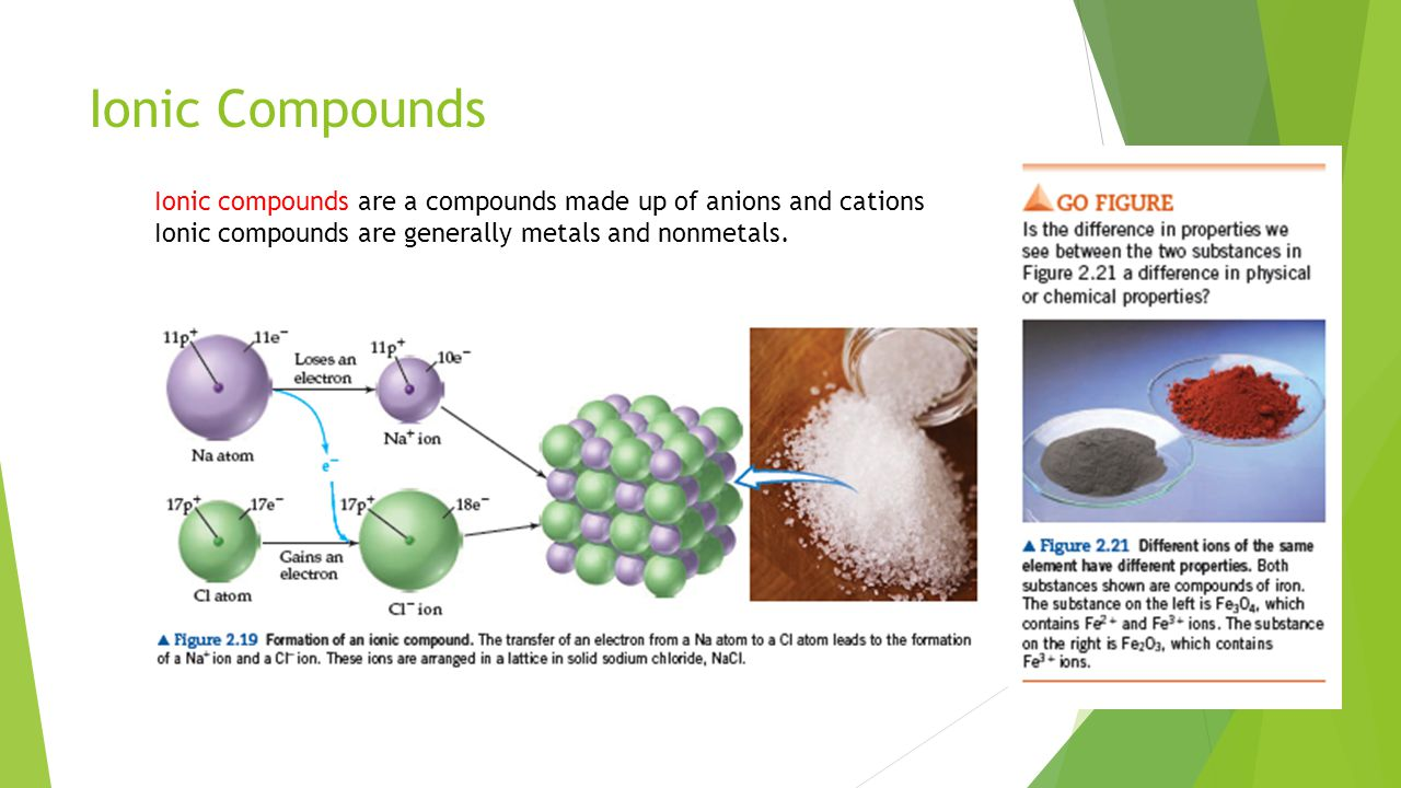 Ionic Compounds Ionic compounds are a compounds made up of anions and cations.
