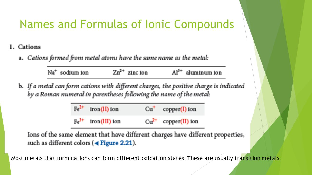 Names and Formulas of Ionic Compounds