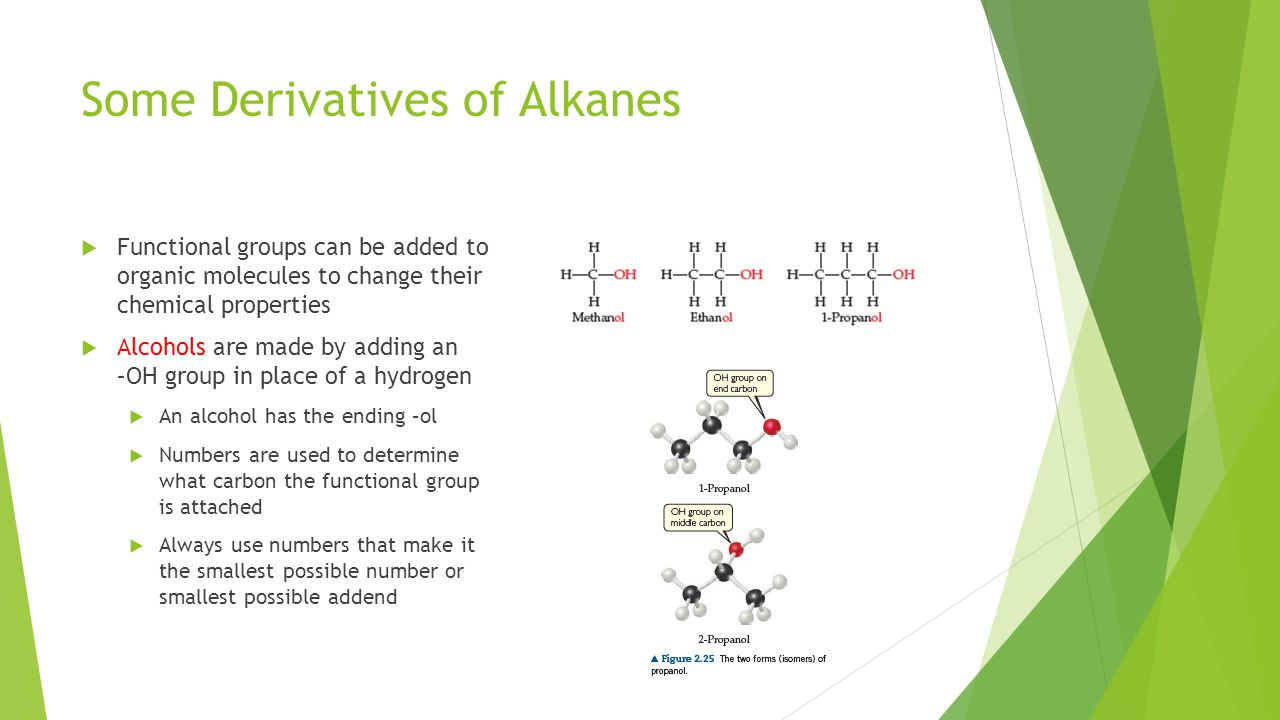 Some Derivatives of Alkanes