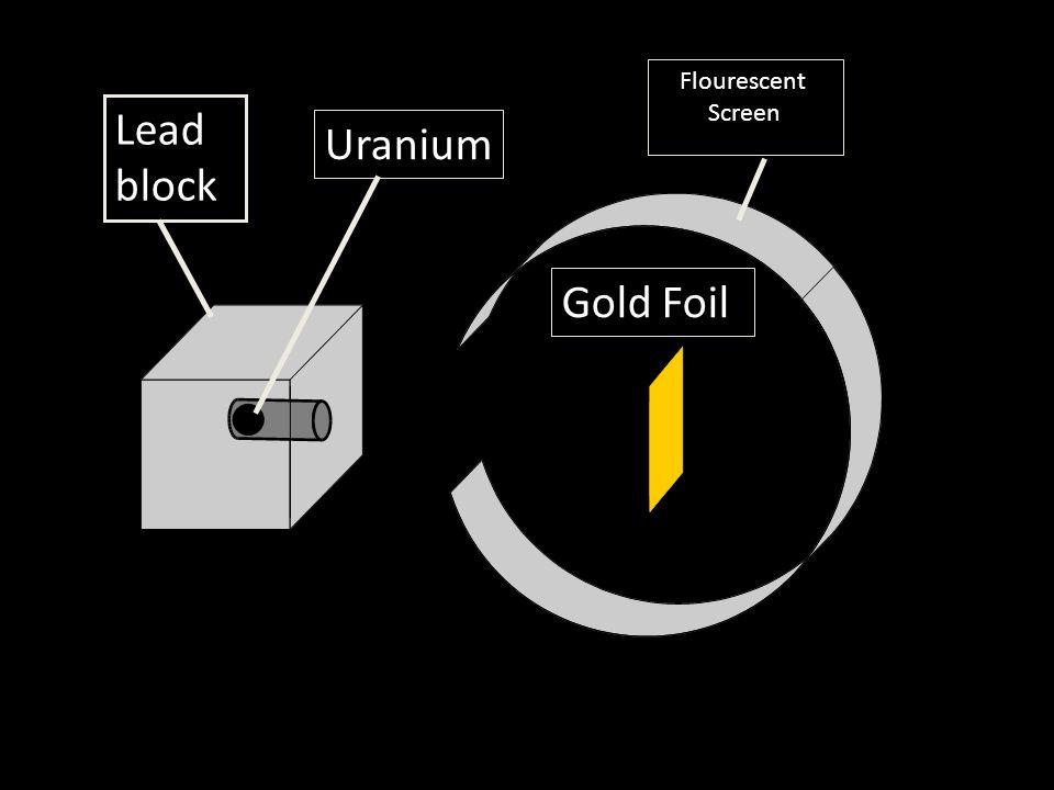 Flourescent Screen Lead block Uranium Gold Foil