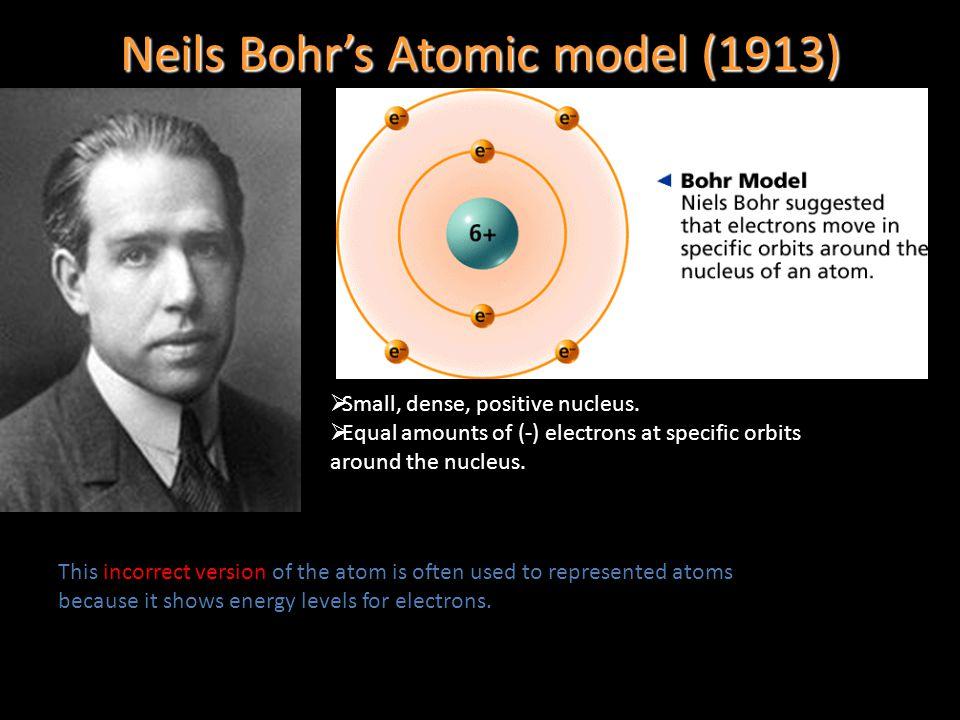Neils Bohr's Atomic model (1913)