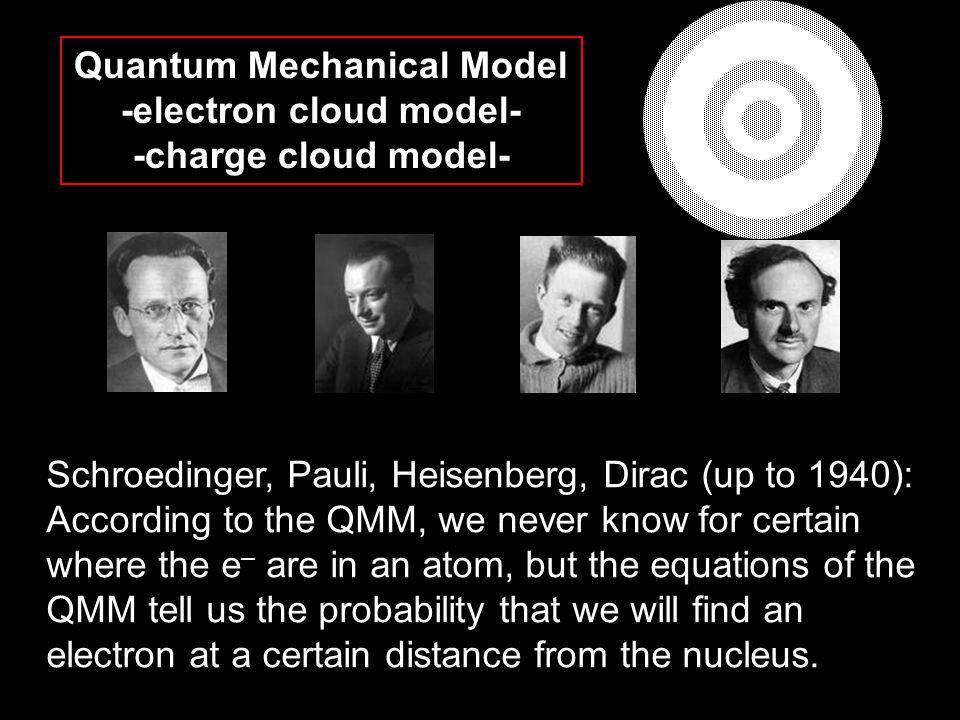 Quantum Mechanical Model -electron cloud model-