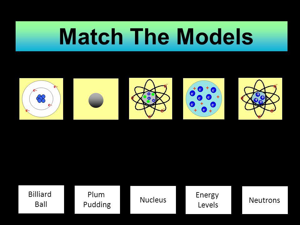 Match The Models Billiard Plum Energy Nucleus Neutrons Ball Pudding