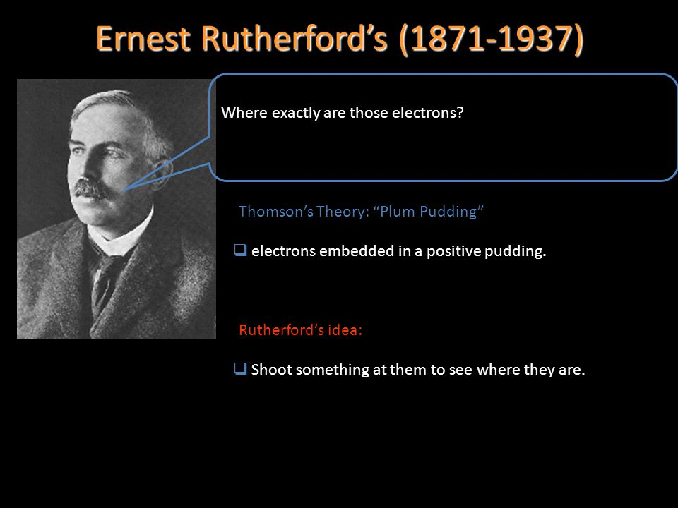 Ernest Rutherford's (1871-1937)