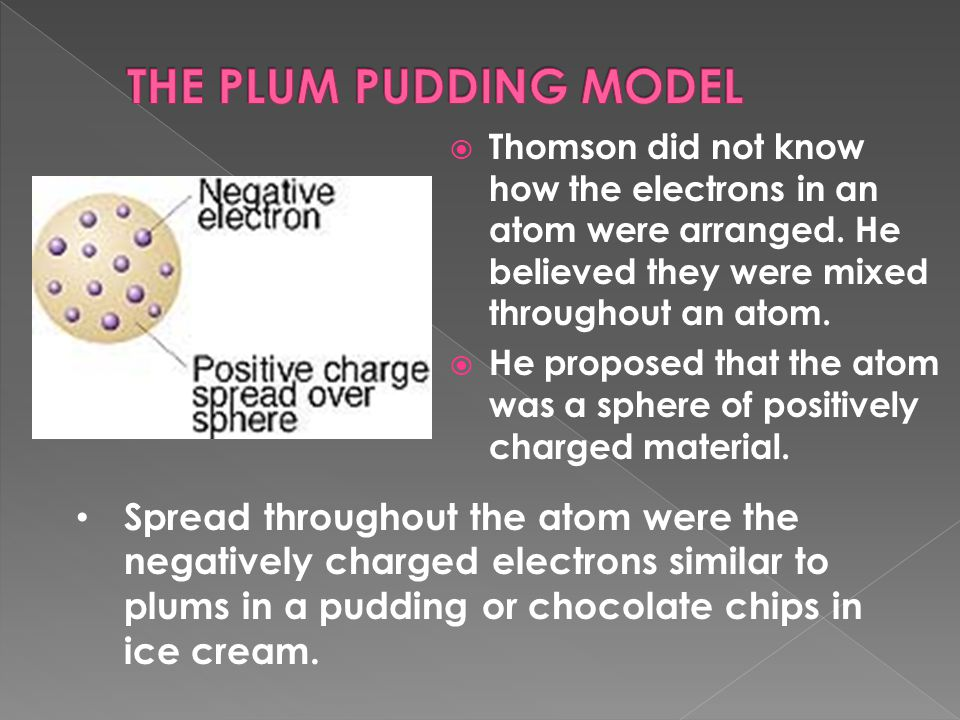 THE PLUM PUDDING MODEL Thomson did not know how the electrons in an atom were arranged. He believed they were mixed throughout an atom.