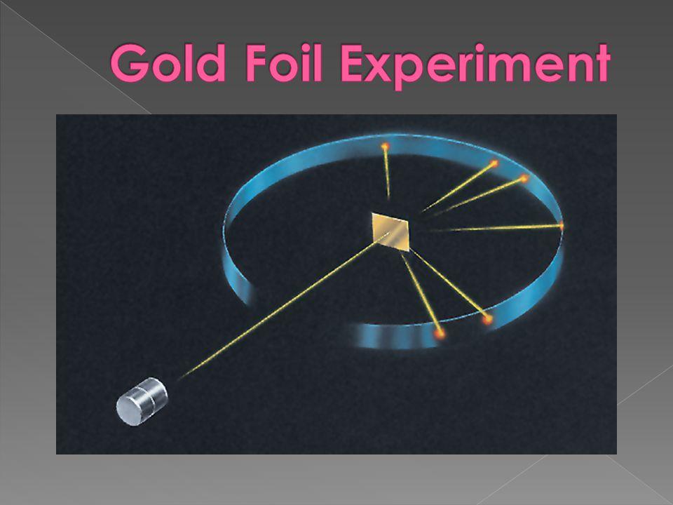 Gold Foil Experiment File 46