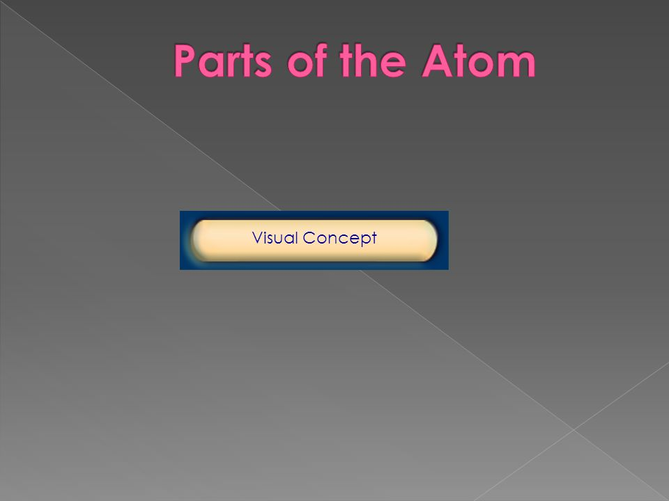 Parts of the Atom Visual Concept File 47