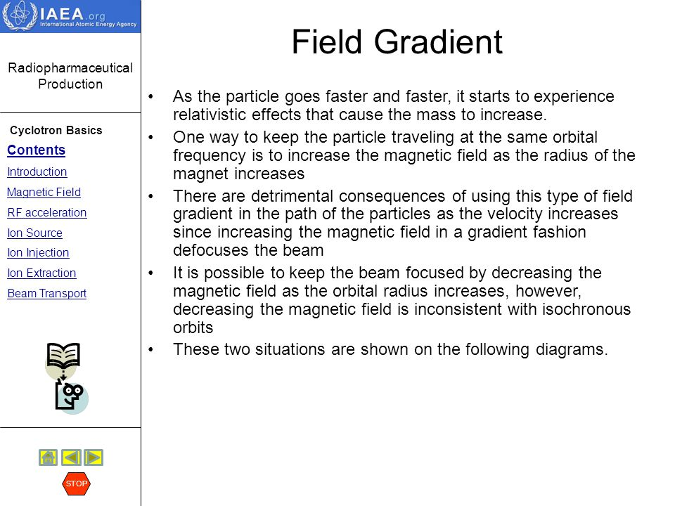 Field Gradient As the particle goes faster and faster, it starts to experience relativistic effects that cause the mass to increase.