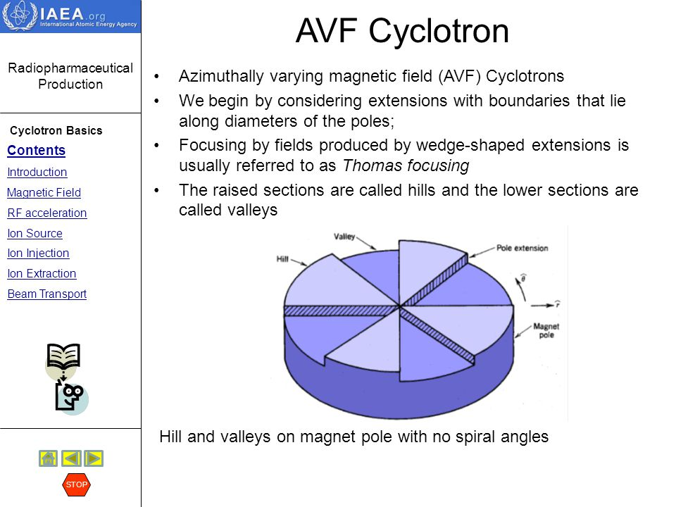 AVF Cyclotron Azimuthally varying magnetic field (AVF) Cyclotrons