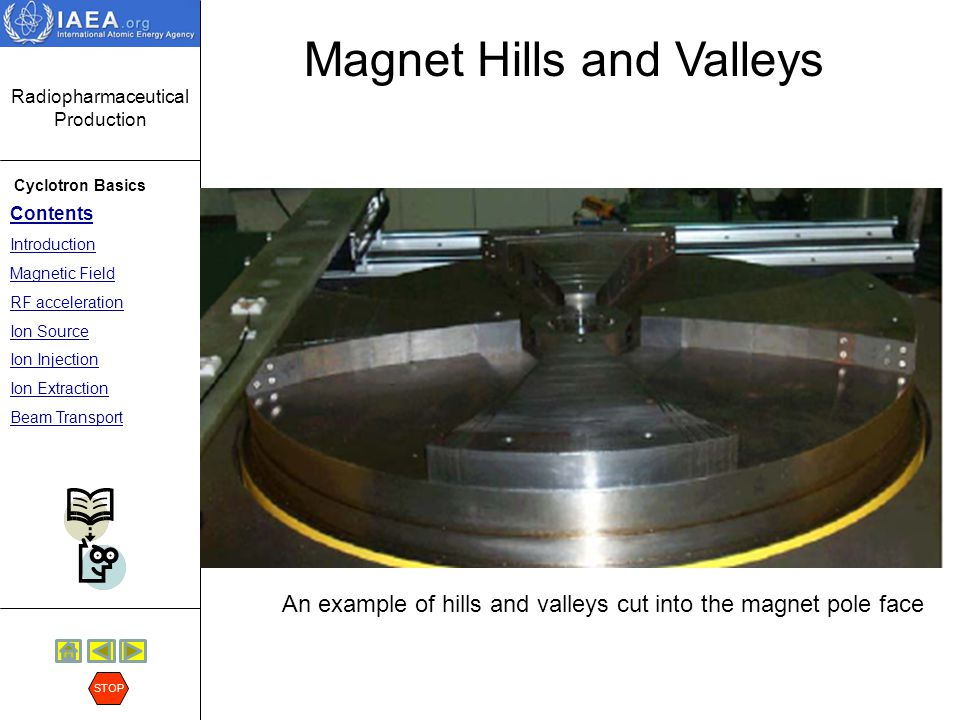 Magnet Hills and Valleys