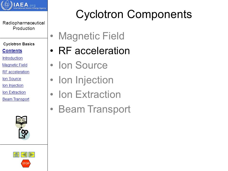 Cyclotron Components Magnetic Field RF acceleration Ion Source