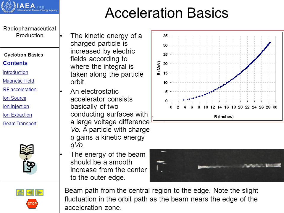 Acceleration Basics