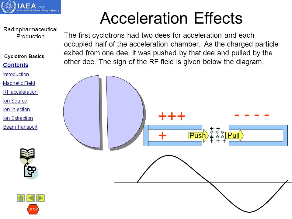 Acceleration Effects - - - - ++++