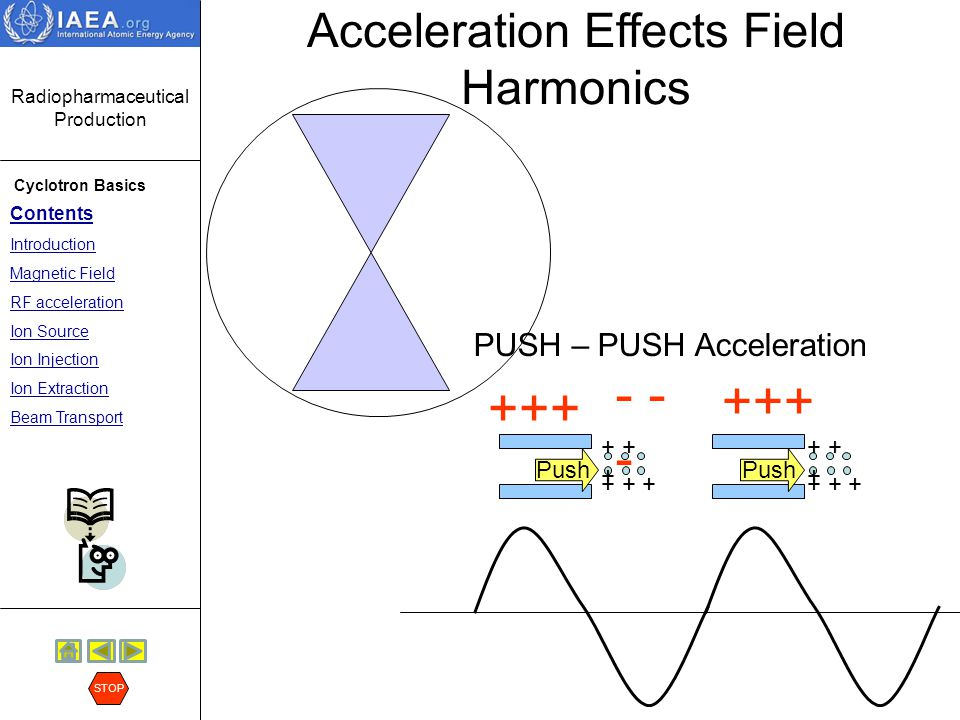 Acceleration Effects Field Harmonics