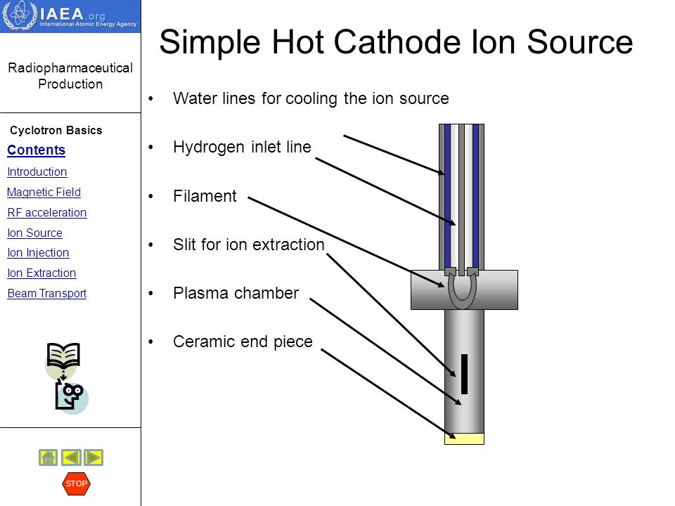 Simple Hot Cathode Ion Source