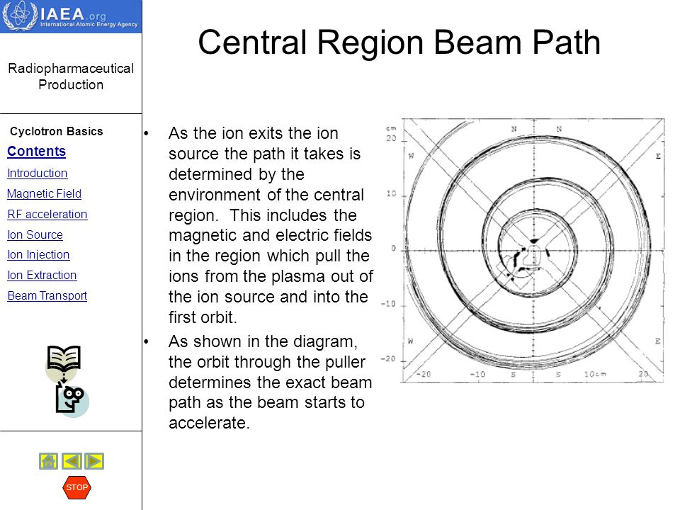 Central Region Beam Path