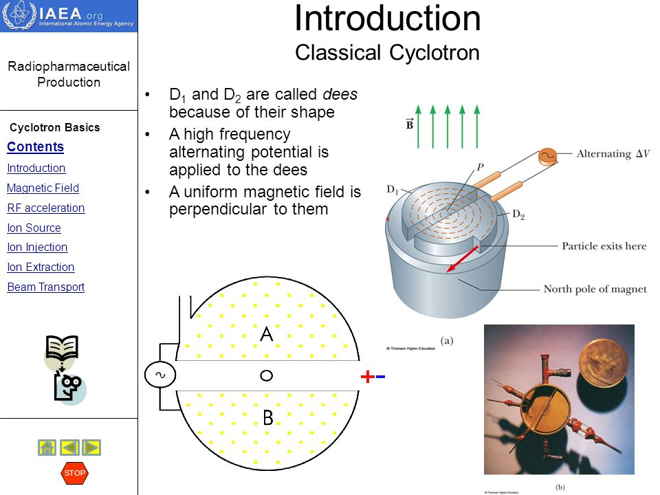 Introduction Classical Cyclotron