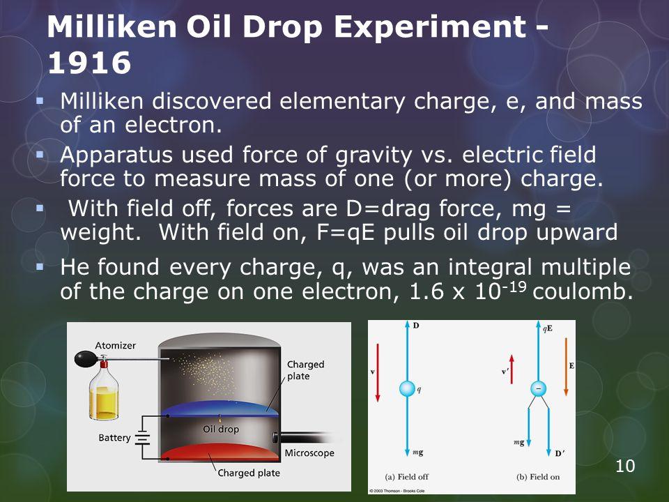 Milliken Oil Drop Experiment - 1916