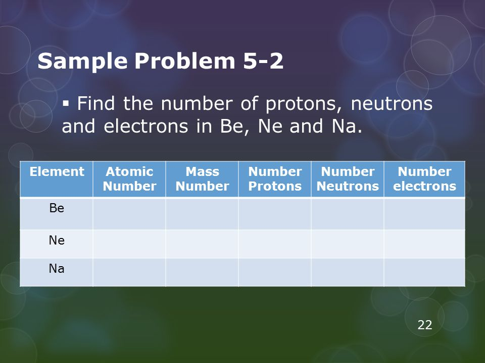 Sample Problem 5-2 Find the number of protons, neutrons and electrons in Be, Ne and Na.