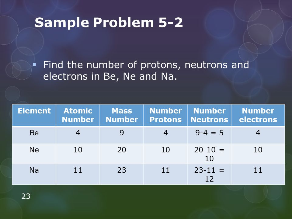 Sample Problem 5-2 Find the number of protons, neutrons and electrons in Be, Ne and Na. Element. Atomic Number.