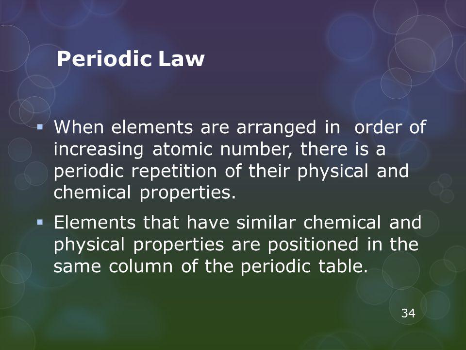 Periodic Law