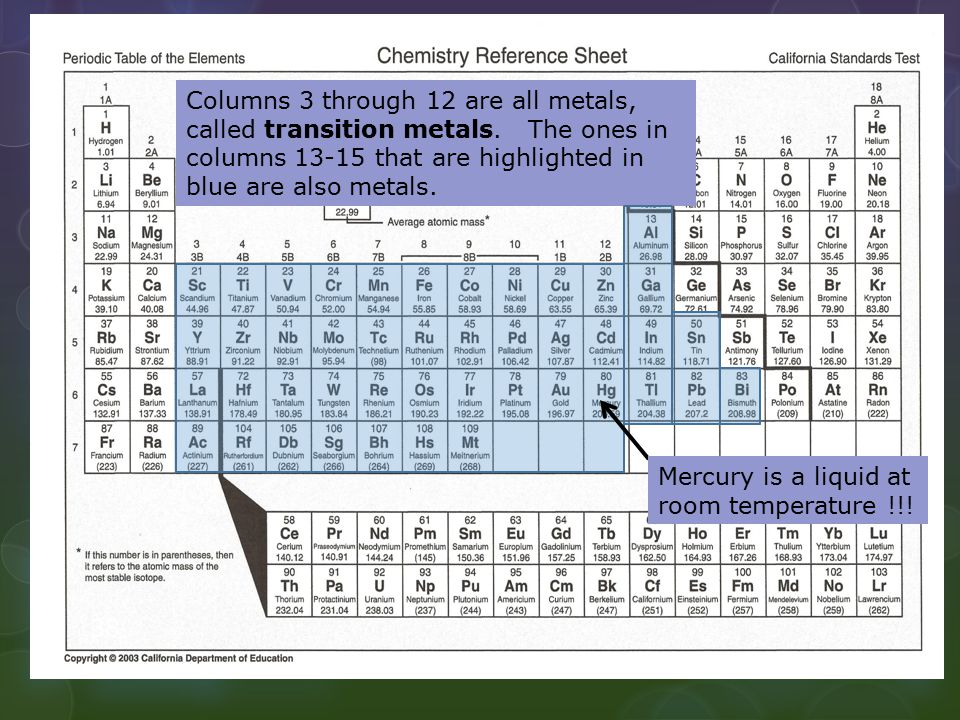 Columns 3 through 12 are all metals, called transition metals