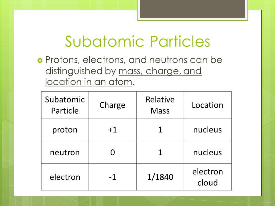 Subatomic Particles Protons, electrons, and neutrons can be distinguished by mass, charge, and location in an atom.