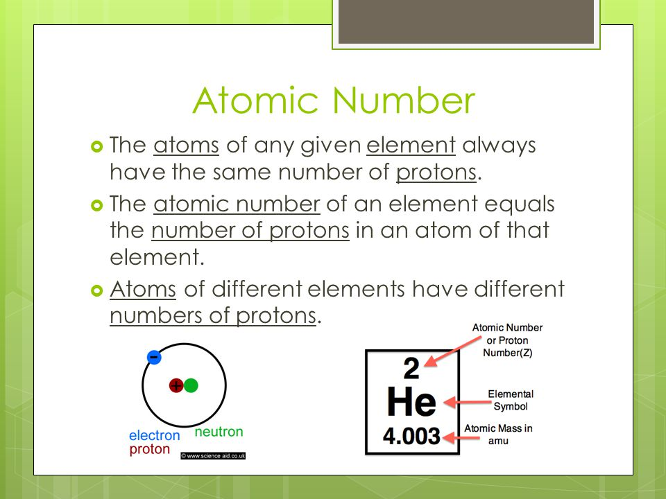 Atomic Number The atoms of any given element always have the same number of protons.