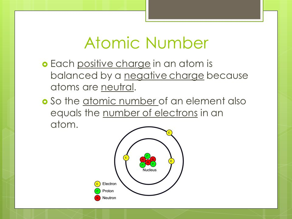 Atomic Number Each positive charge in an atom is balanced by a negative charge because atoms are neutral.