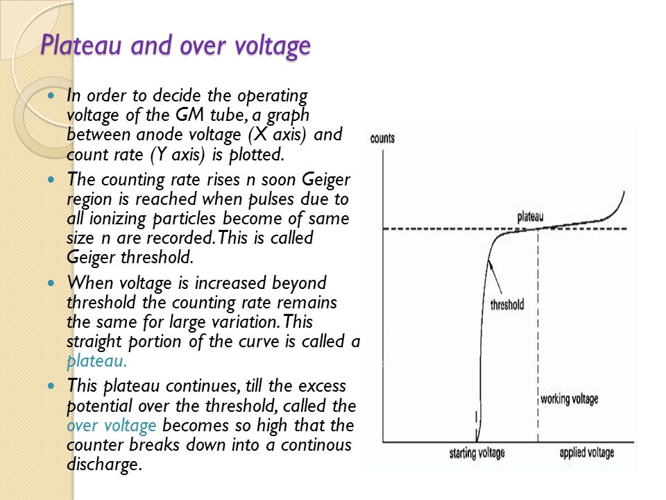 Plateau and over voltage