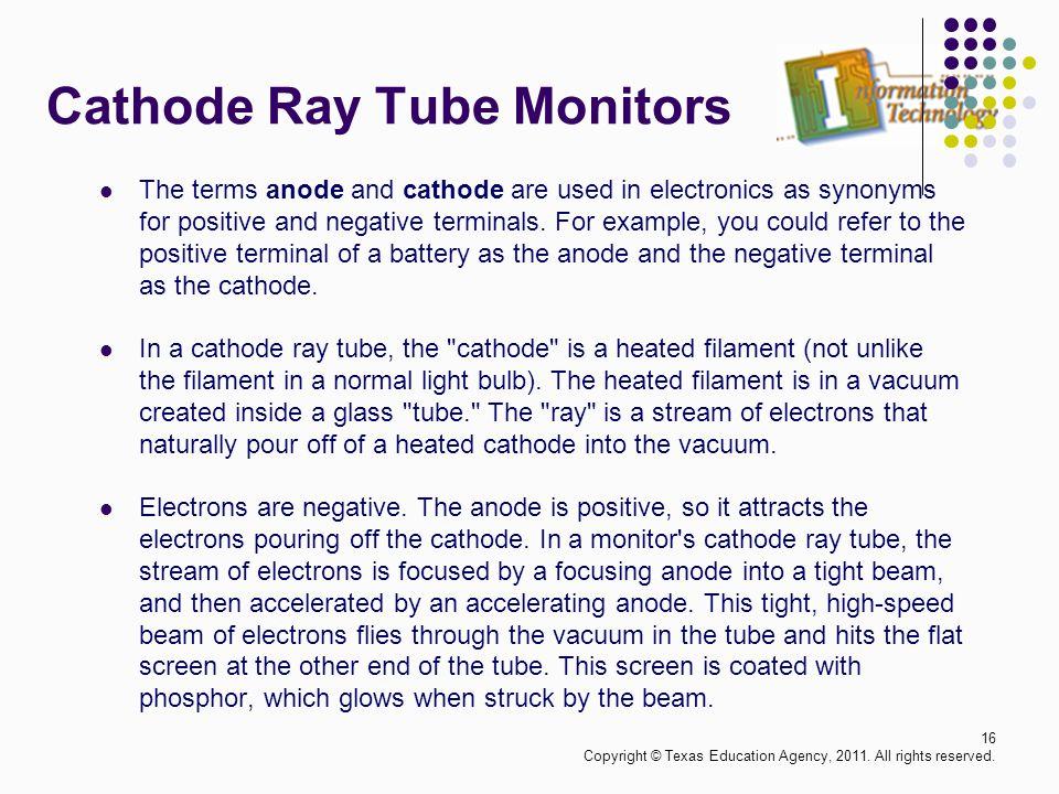Cathode Ray Tube Monitors