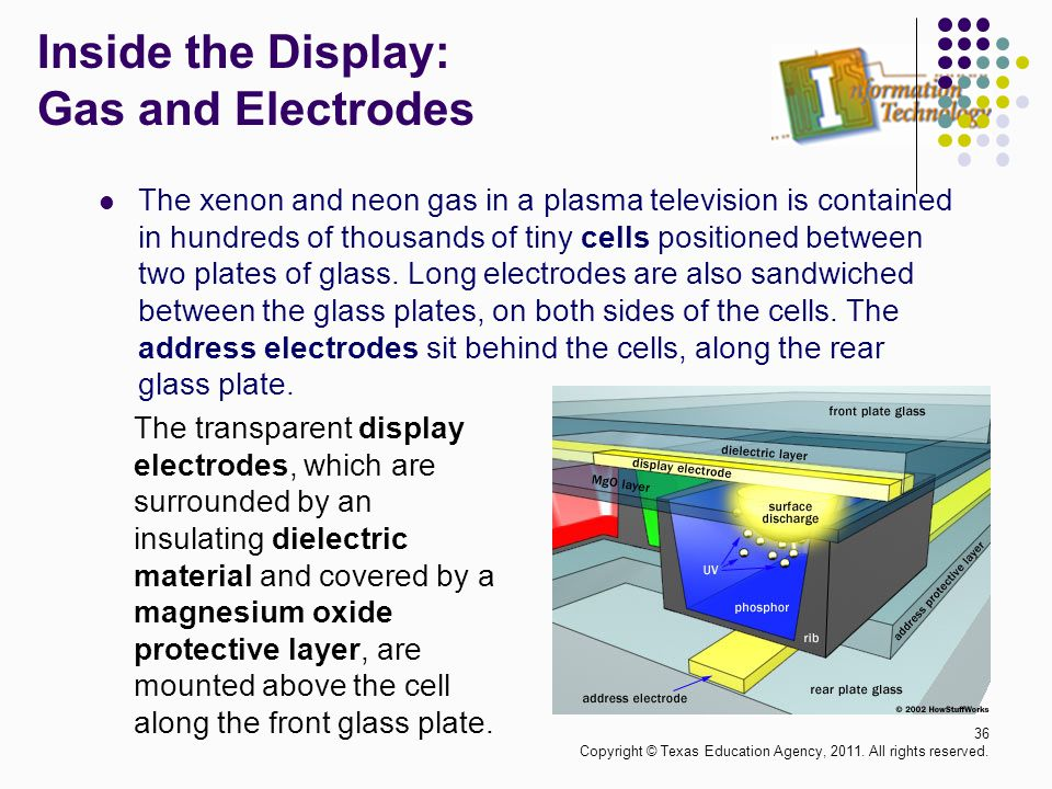 Inside the Display: Gas and Electrodes