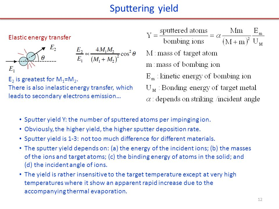 Sputtering yield Elastic energy transfer E2 is greatest for M1=M2.