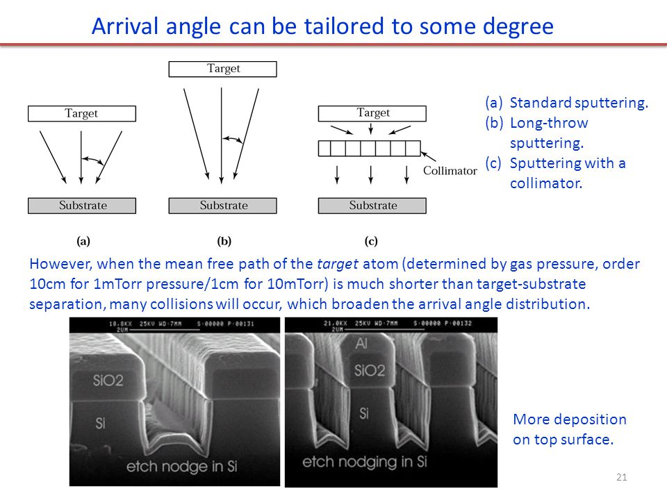 Arrival angle can be tailored to some degree