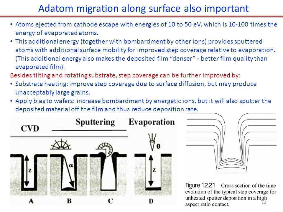 Adatom migration along surface also important