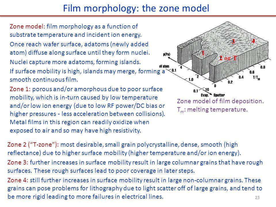 Film morphology: the zone model